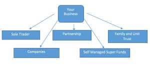 small-business-components